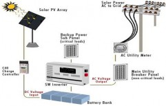 Solar Hybrid Home Lighting System    by Aadhi Solar Solutions