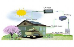 Solar Photovoltaic Power Generation System         by Future Energy
