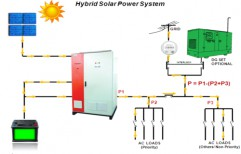 Hybrid Solar PV Systems       by Shivaa Engineering Works