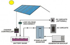OFF-Grid (Stand Alone) Solar Power Plant   by Virat Technofab Private Limited