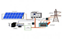 Generate Electricity With Solar Power Plant    by NECA INDIA