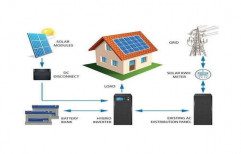 Solar On Grid Solutions by Apollo Power Systems Private Limited