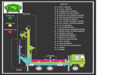 Borewell Drilling Rig Automation by Emerick Automation India Private Limited
