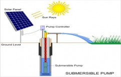 Solar Submersible Pump - 1HP by Sabson Compu System