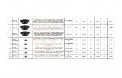 CCTV Camera by Aadhi Solar Solutions