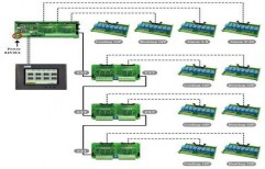 Multi-Channels Module Type PID Controller (MMC) by Ecosys Efficiencies Private Limited