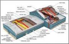 AIE -PEB -Pre Engineered Steel Building Systems by Aparna Industrial Engineers