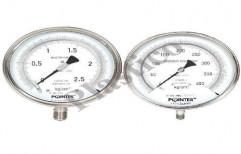 Precision Test Pressure Gauges by Plastico Pumps