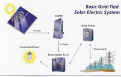 Solar System Design Services by Radha Energy Cell
