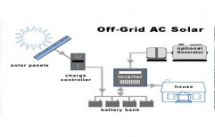 Off Grid Solar Systems by The Wolt Techniques