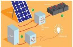 Solar Lighting System by Jaimenee Electricals
