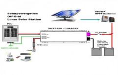 Solar On Gird Inverters by Zillion Enterprises