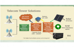 Solar Telecom Tower Solution by Ruchi Telecom Private Limited