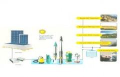 Solar Pump System by Rajshri Udyog