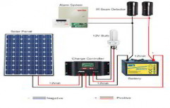 Solar Security Alarm System by Aakash Solar Energy