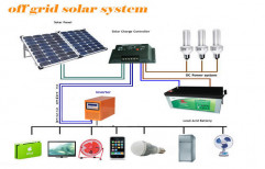 Solar Energy Storage System by The Wolt Techniques