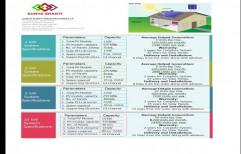 Grid Tie Luminous Solar Power Plant, Capacity: 1 kW