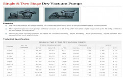 Single Two Stage Dry Vacuum Pumps