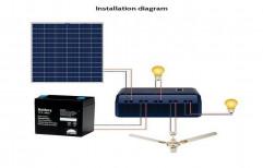 Luminous MPPT Solar Charge Controller, 20amp, 12v,20amp, Capacity: 20amp
