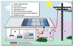 TATA Power Mounting Structure Grid Tied Solar System, For Industrial, Capacity: 100 kw