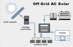 1000W Off Grid Solar Plant