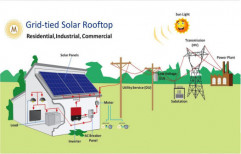 hytech Rooftop Solar Plant