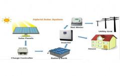 UTL On-Grid & Hybrid Solar System (5KWp - 10KWp)