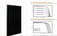 Waree Poly Solar Panel 330 Watt